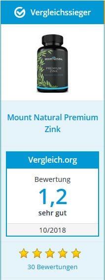 Vergleich Vergleichssieger Testsieger Bewertung Zink Premium Mount Natural sehr gut